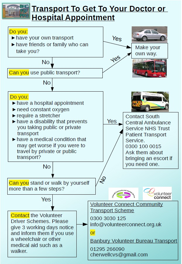Hospital Transport FAQs